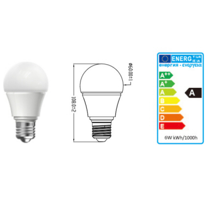 Classificazione energetica Lampadine Led